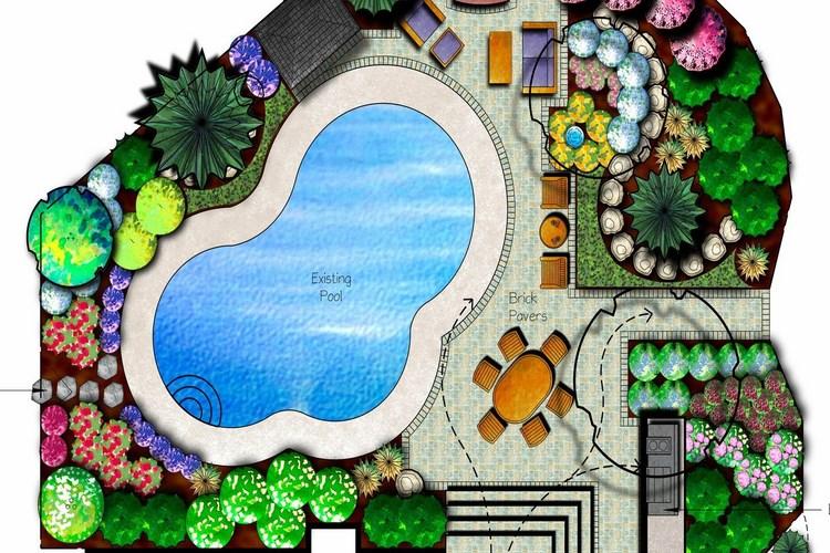 8 nguyên tắc cơ bản trong thiết kế cảnh quan sân vườn